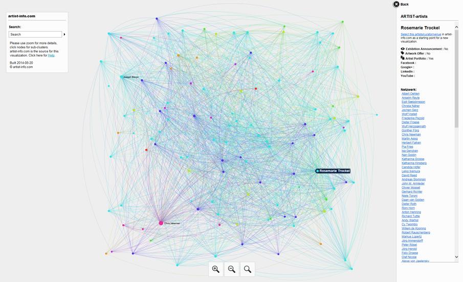 ARTIST-artists network visualization