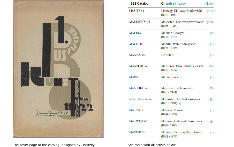 The coverpage of the catalog, deisgn by El Lissitzky - See the table with all artists below