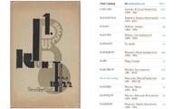 Erste Russische Kunstausstellung Berlin 1922 – The Artists